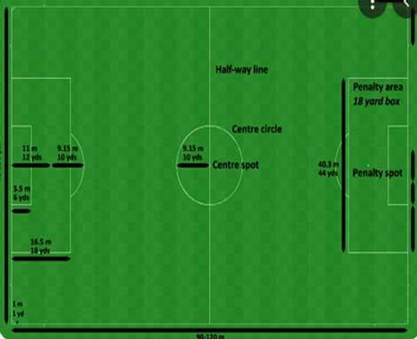 Soccer-Field-Dimensions
