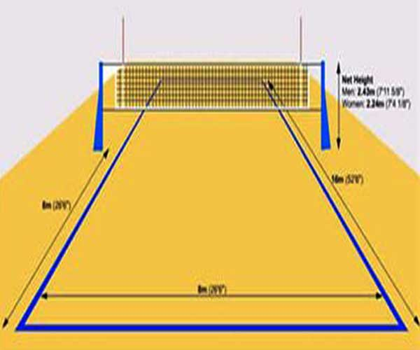 Volleyball Court Diagram With Measurement